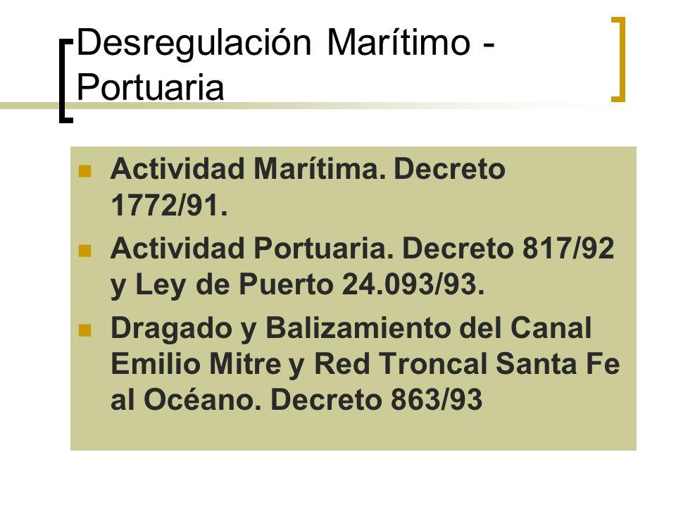 Desregulación Marítimo - Portuaria Actividad Marítima. Decreto 1772/91. Actividad Portuaria. Decreto 817/92 y Ley de Puerto 24.093/93. Dragado y Baliz
