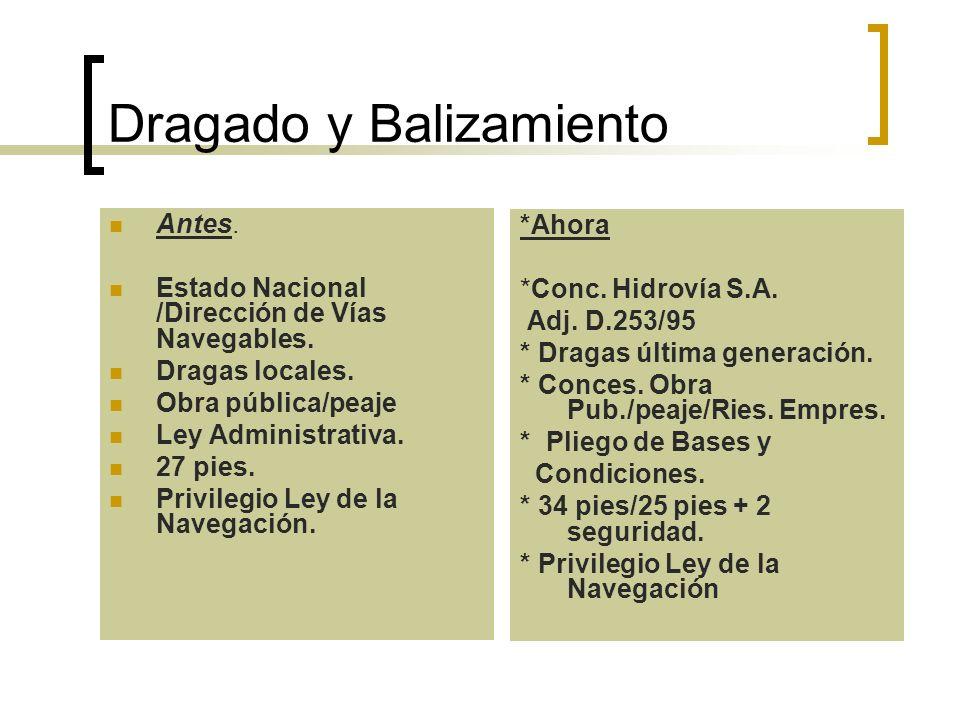 Dragado y Balizamiento Antes.Estado Nacional /Dirección de Vías Navegables.