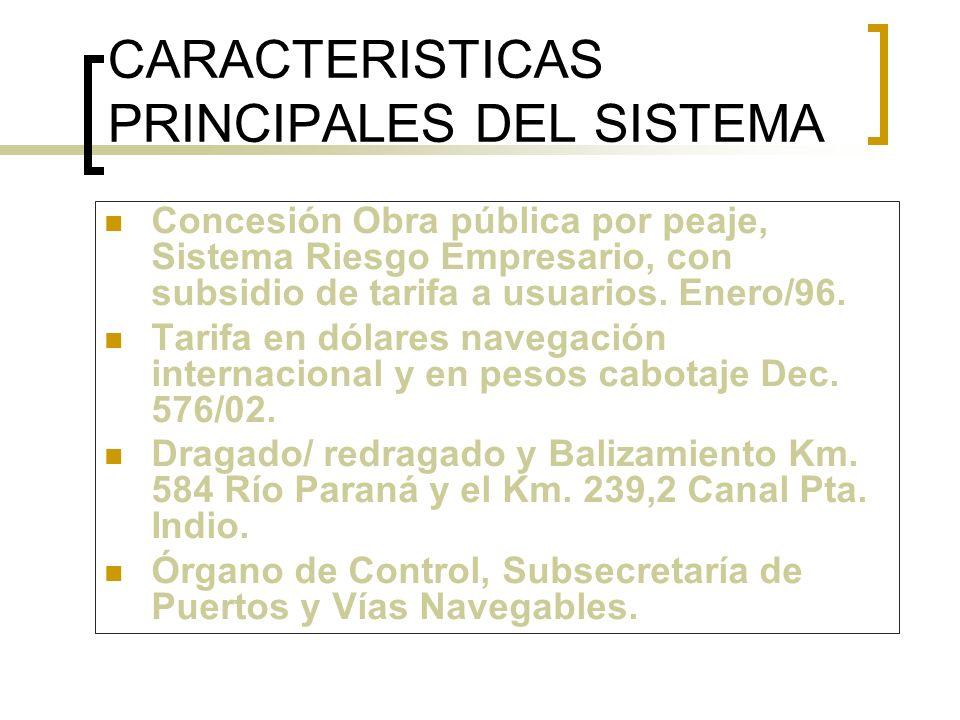 CARACTERISTICAS PRINCIPALES DEL SISTEMA Concesión Obra pública por peaje, Sistema Riesgo Empresario, con subsidio de tarifa a usuarios. Enero/96. Tari