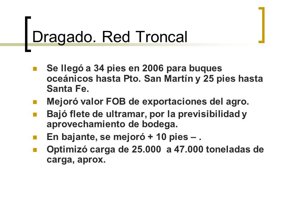 Dragado. Red Troncal Se llegó a 34 pies en 2006 para buques oceánicos hasta Pto. San Martín y 25 pies hasta Santa Fe. Mejoró valor FOB de exportacione