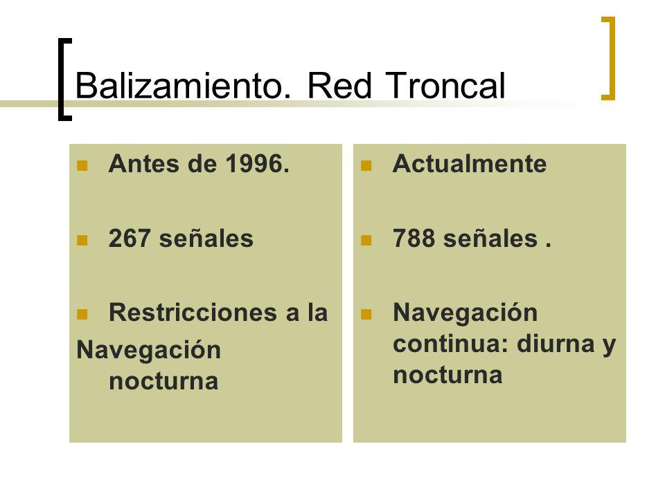 Balizamiento. Red Troncal Antes de 1996. 267 señales Restricciones a la Navegación nocturna Actualmente 788 señales. Navegación continua: diurna y noc