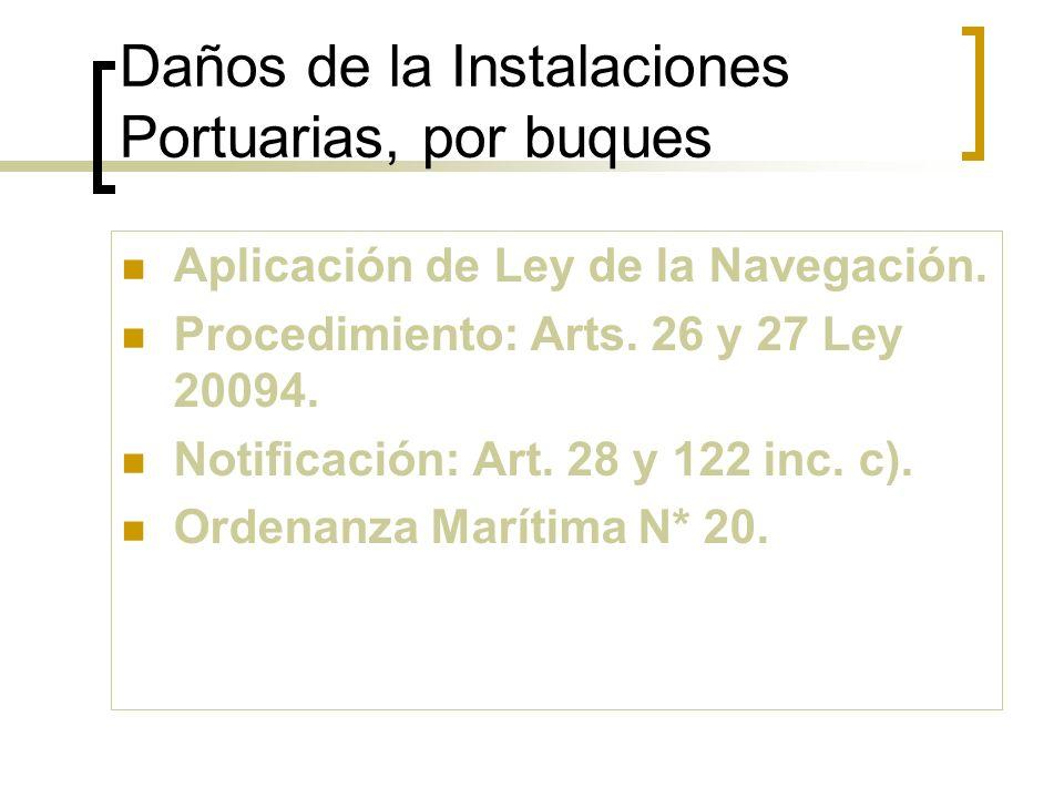Daños de la Instalaciones Portuarias, por buques Aplicación de Ley de la Navegación. Procedimiento: Arts. 26 y 27 Ley 20094. Notificación: Art. 28 y 1