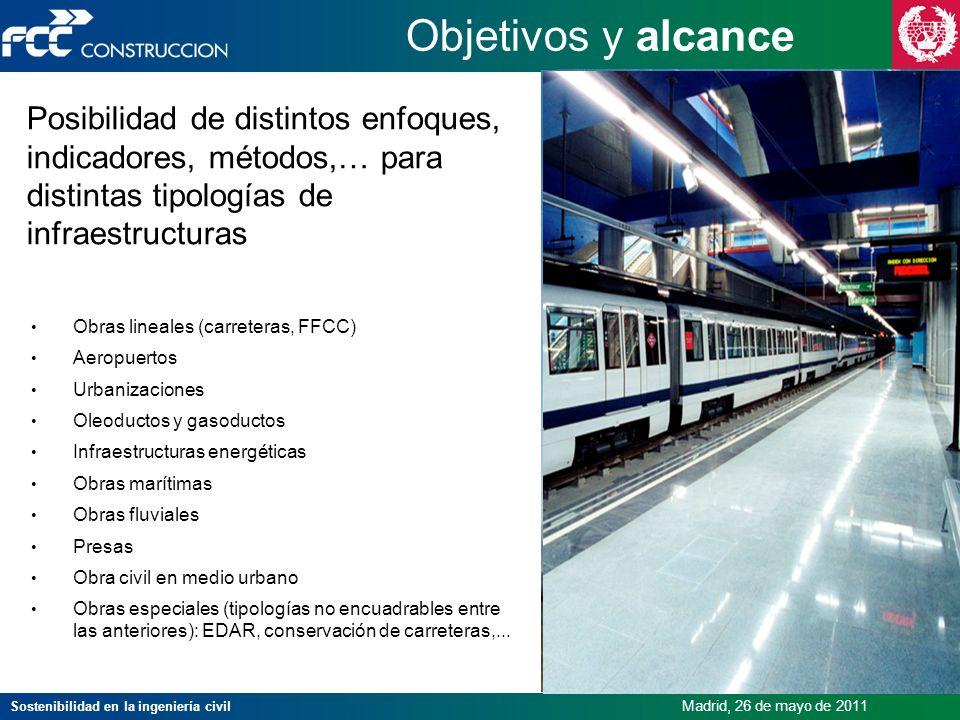 Sostenibilidad en la ingeniería civil Madrid, 26 de mayo de 2011 Objetivos y alcance Obras lineales (carreteras, FFCC) Aeropuertos Urbanizaciones Oleo