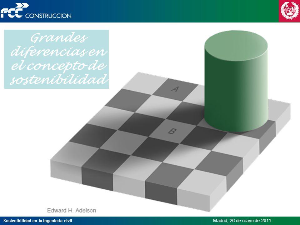 Sostenibilidad en la ingeniería civil Madrid, 26 de mayo de 2011 Grandes diferencias en el concepto de sostenibilidad