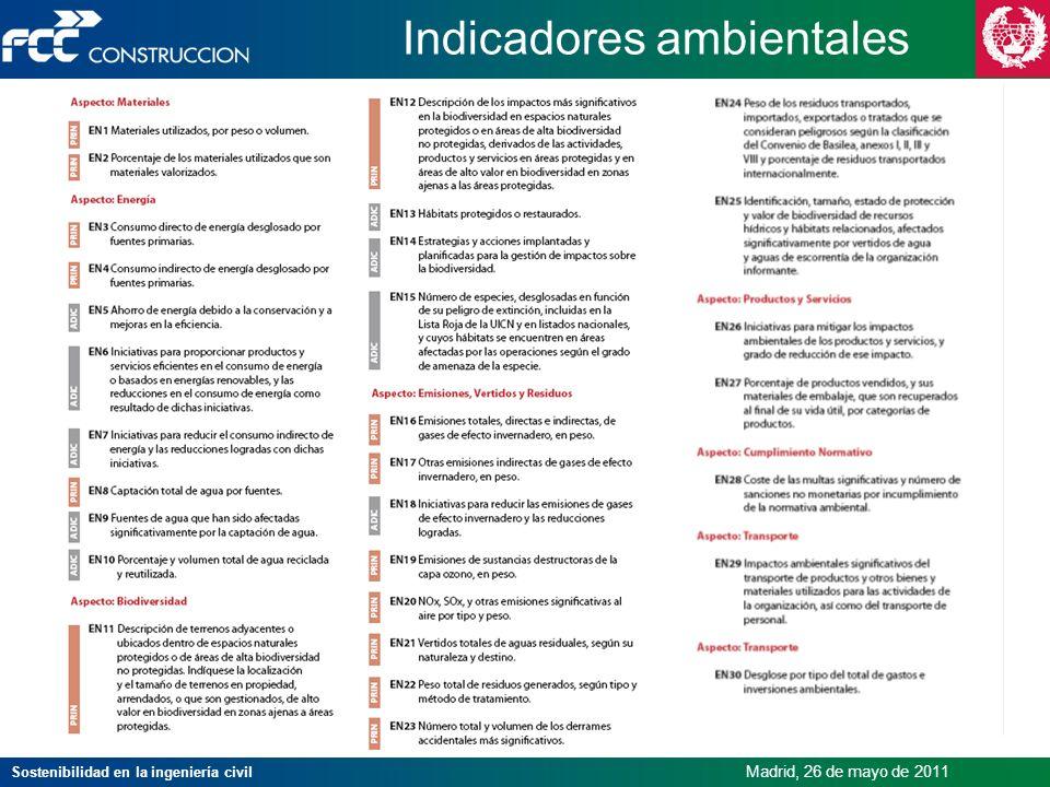 Sostenibilidad en la ingeniería civil Madrid, 26 de mayo de 2011 Indicadores ambientales