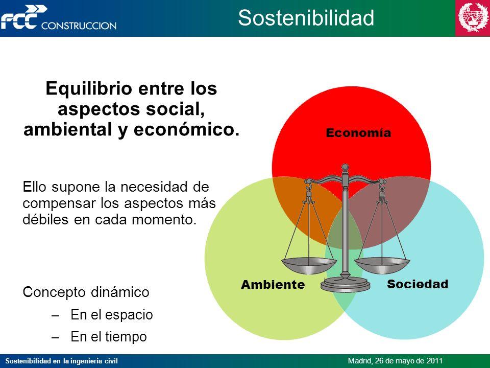 Sostenibilidad en la ingeniería civil Madrid, 26 de mayo de 2011 Sostenibilidad Equilibrio entre los aspectos social, ambiental y económico. Ello supo