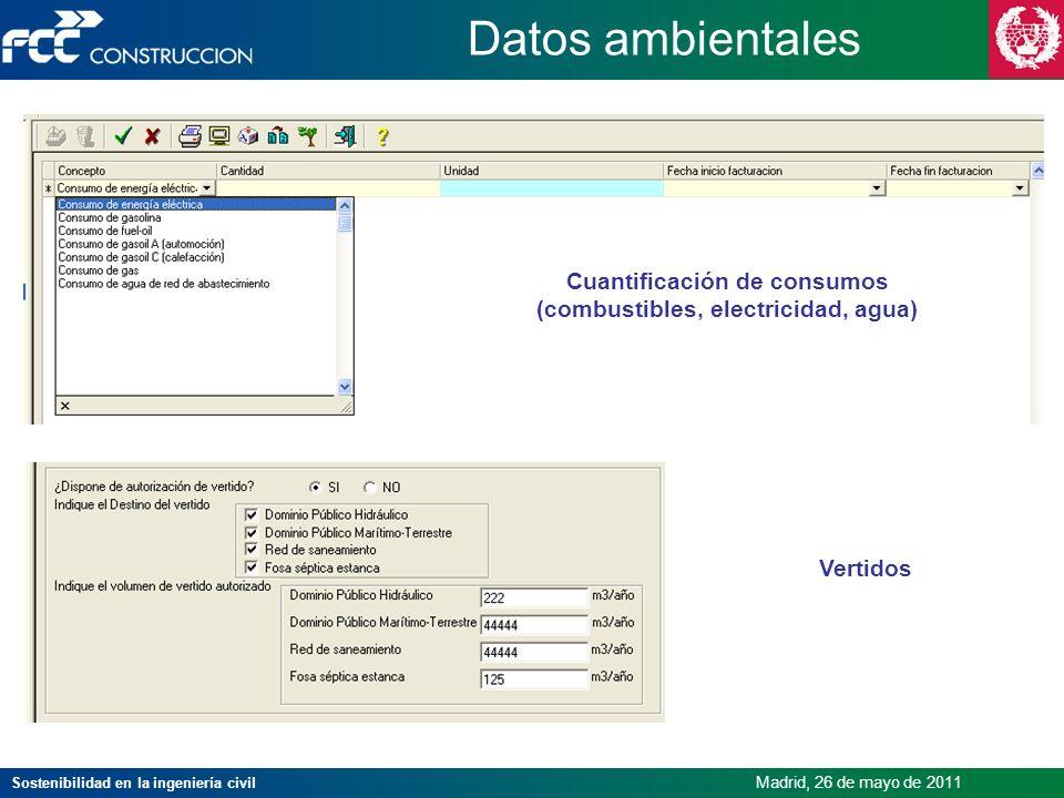 Sostenibilidad en la ingeniería civil Madrid, 26 de mayo de 2011 Datos ambientales Cuantificación de consumos (combustibles, electricidad, agua) Verti