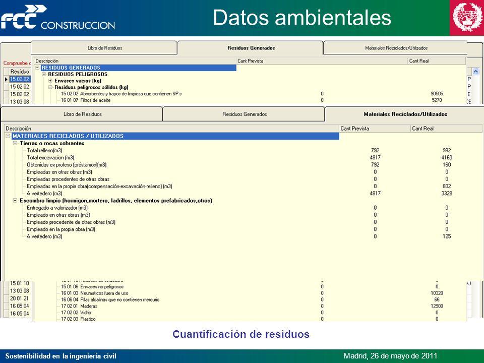 Sostenibilidad en la ingeniería civil Madrid, 26 de mayo de 2011 Datos ambientales Cuantificación de residuos