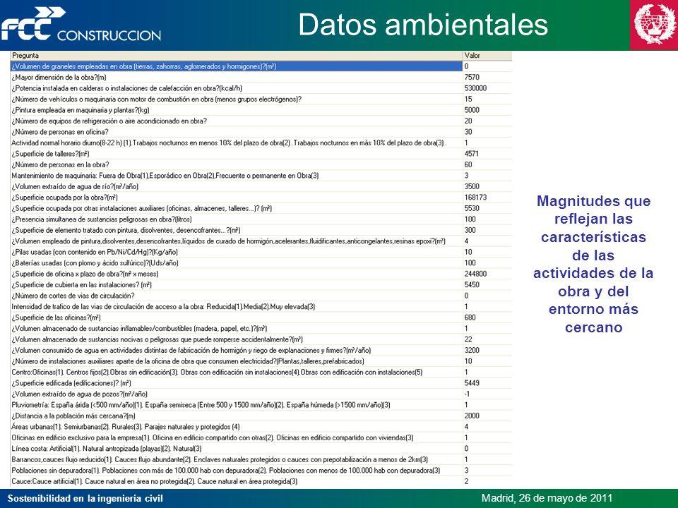 Sostenibilidad en la ingeniería civil Madrid, 26 de mayo de 2011 Datos ambientales Magnitudes que reflejan las características de las actividades de l