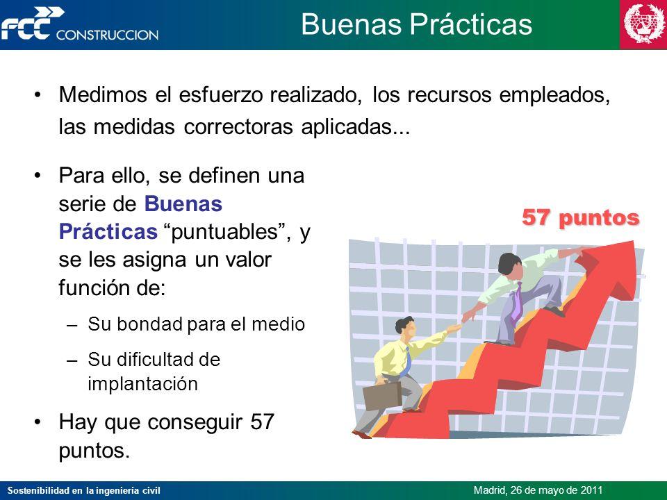 Buenas Prácticas Medimos el esfuerzo realizado, los recursos empleados, las medidas correctoras aplicadas... 57 puntos Para ello, se definen una serie