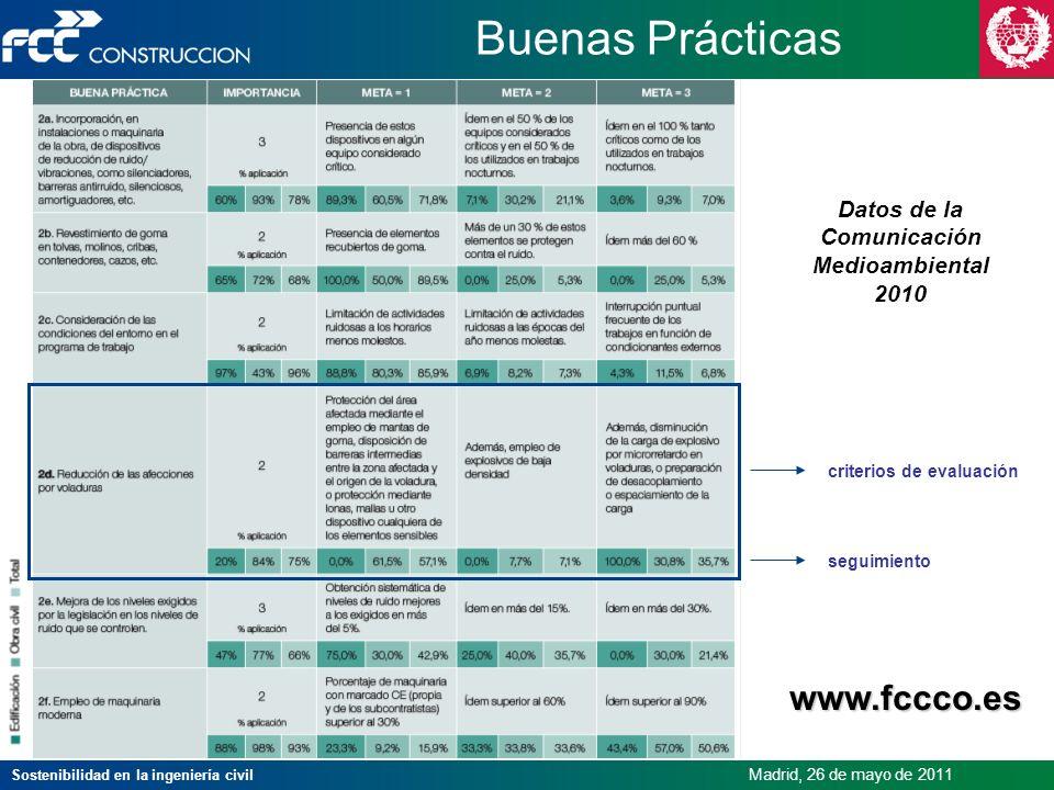Sostenibilidad en la ingeniería civil Madrid, 26 de mayo de 2011 Buenas Prácticas Datos de la Comunicación Medioambiental 2010 criterios de evaluación