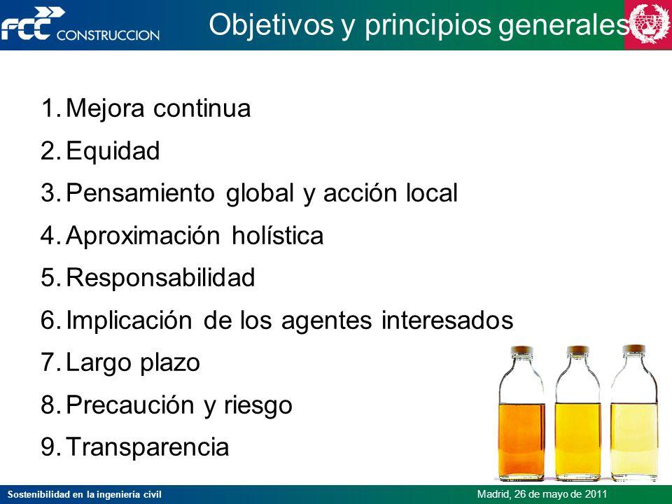 Sostenibilidad en la ingeniería civil Madrid, 26 de mayo de 2011 1.Mejora continua 2.Equidad 3.Pensamiento global y acción local 4.Aproximación holíst