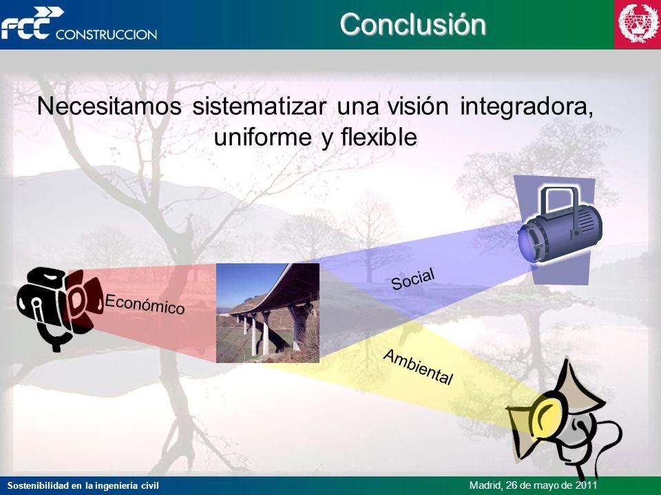 Sostenibilidad en la ingeniería civil Madrid, 26 de mayo de 2011Conclusión Necesitamos sistematizar una visión integradora, uniforme y flexible Económ