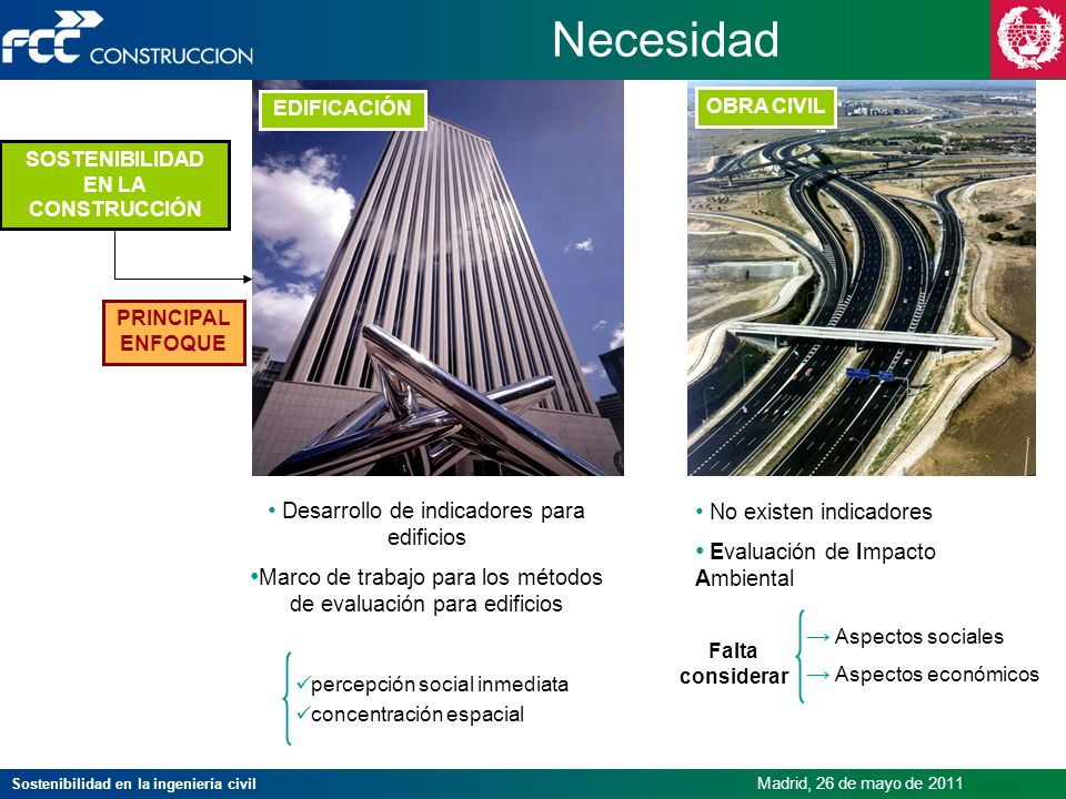 Sostenibilidad en la ingeniería civil Madrid, 26 de mayo de 2011 Necesidad SOSTENIBILIDAD EN LA CONSTRUCCIÓN percepción social inmediata concentración