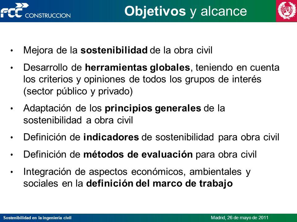 Sostenibilidad en la ingeniería civil Madrid, 26 de mayo de 2011 Objetivos y alcance Mejora de la sostenibilidad de la obra civil Desarrollo de herram