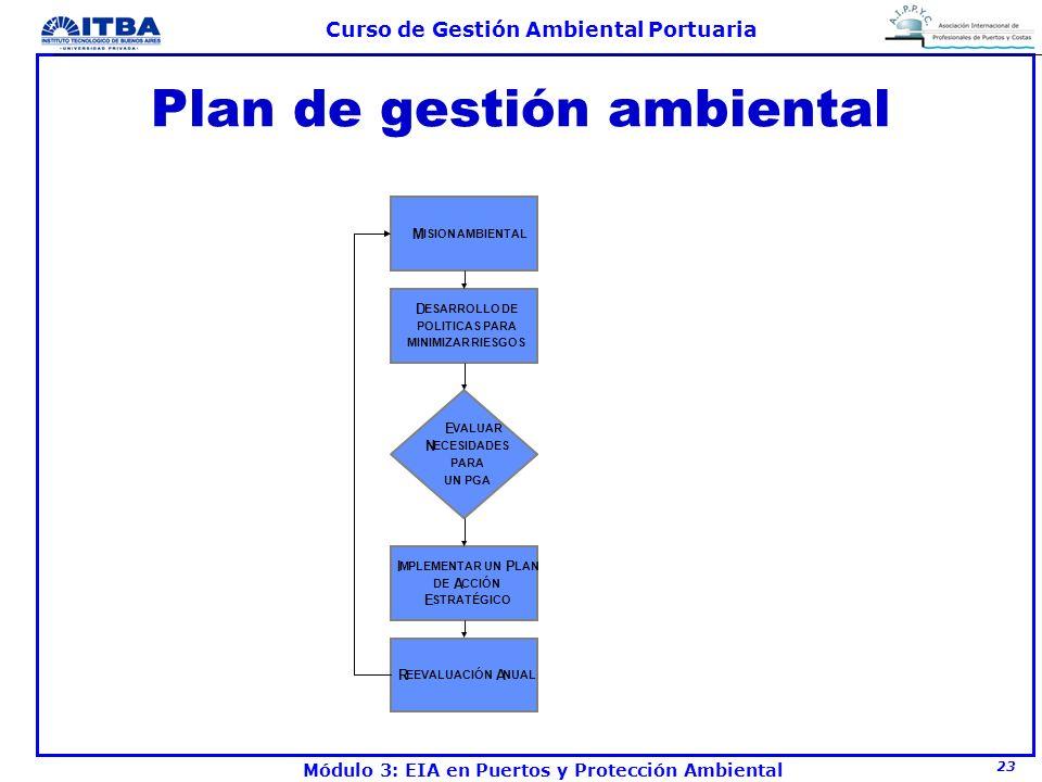 23 Curso de Gestión Ambiental Portuaria Módulo 3: EIA en Puertos y Protección Ambiental Plan de gestión ambiental M ISION AMBIENTAL D ESARROLLO DE POL