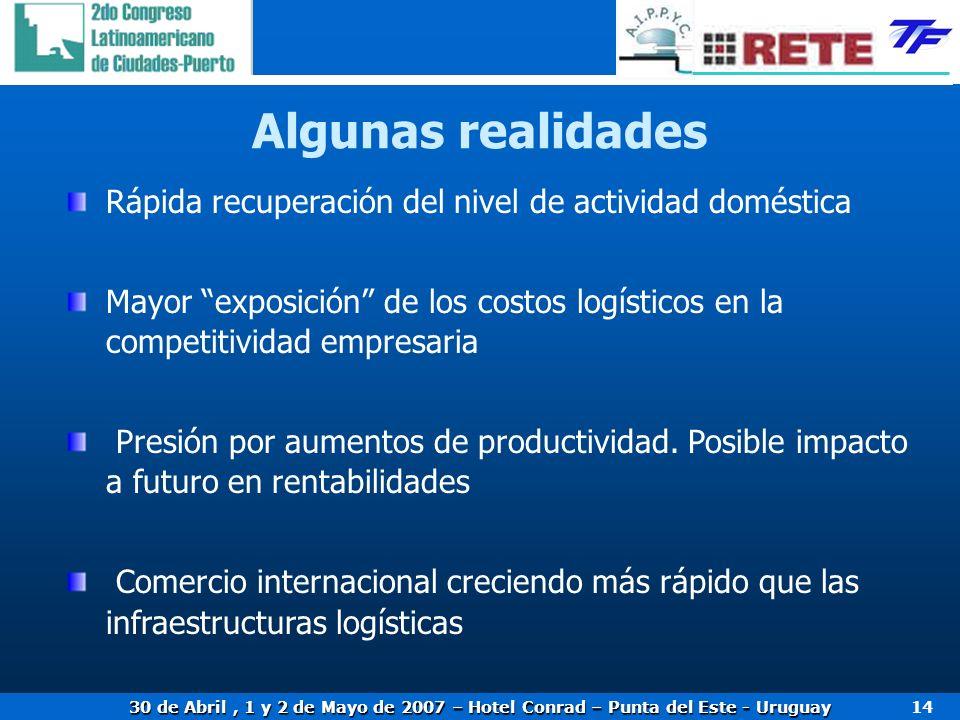 30 de Abril, 1 y 2 de Mayo de 2007 – Hotel Conrad – Punta del Este - Uruguay 14 Algunas realidades Rápida recuperación del nivel de actividad doméstica Mayor exposición de los costos logísticos en la competitividad empresaria Presión por aumentos de productividad.