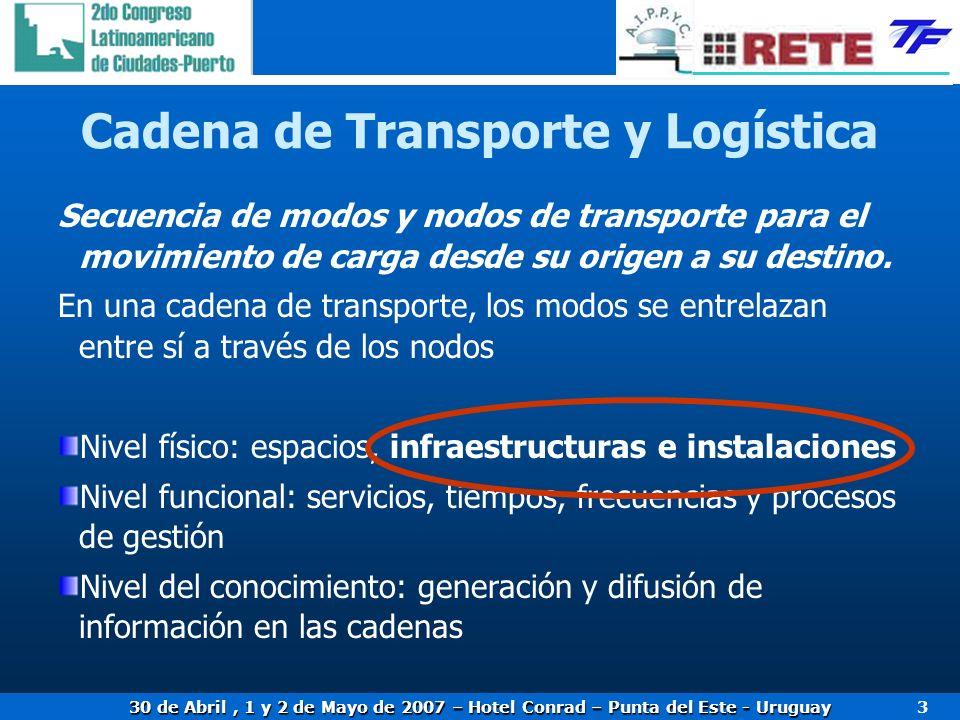 30 de Abril, 1 y 2 de Mayo de 2007 – Hotel Conrad – Punta del Este - Uruguay 3 Cadena de Transporte y Logística Secuencia de modos y nodos de transporte para el movimiento de carga desde su origen a su destino.
