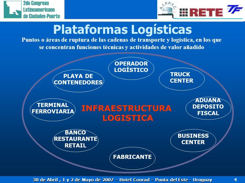30 de Abril, 1 y 2 de Mayo de 2007 – Hotel Conrad – Punta del Este - Uruguay 4 Plataformas Logísticas Puntos o áreas de ruptura de las cadenas de transporte y logística, en los que se concentran funciones técnicas y actividades de valor añadido INFRAESTRUCTURA LOGISTICA OPERADOR LOGÍSTICO TRUCK CENTER PLAYA DE CONTENEDORES TERMINAL FERROVIARIA BANCO RESTAURANTE RETAIL ADUANA DEPOSITO FISCAL BUSINESS CENTER FABRICANTE