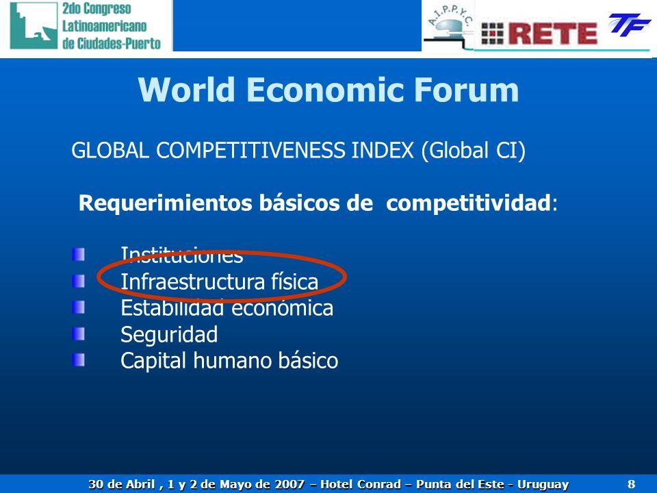 30 de Abril, 1 y 2 de Mayo de 2007 – Hotel Conrad – Punta del Este - Uruguay 9 World Economic Forum 2005 GROWTH COMPETITIVENESS INDEX (GCI) Ambiente macroeconómico Instituciones públicas Nivel de tecnología