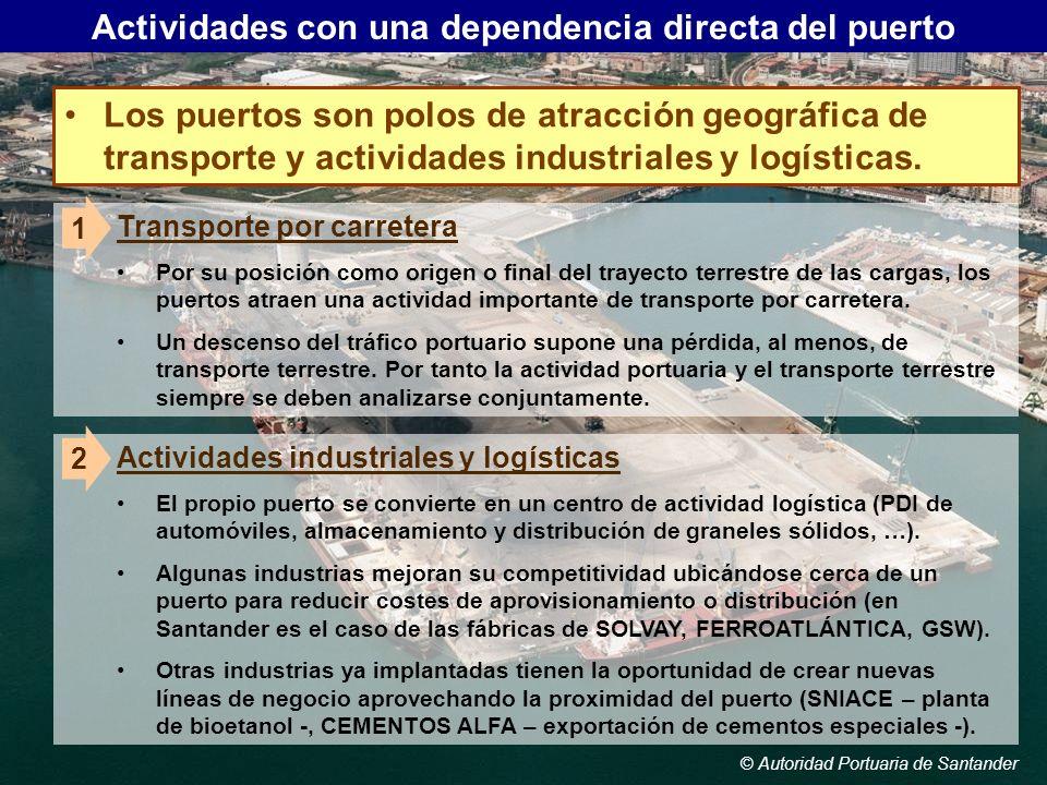 © Autoridad Portuaria de Santander Transporte por carretera Por su posición como origen o final del trayecto terrestre de las cargas, los puertos atra