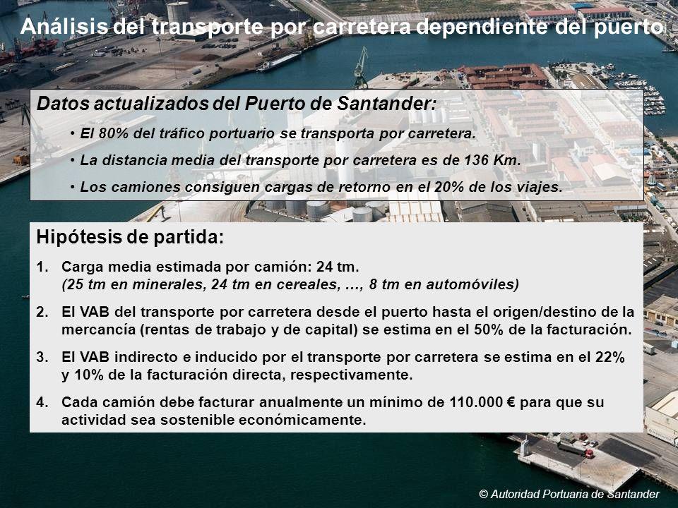 © Autoridad Portuaria de Santander Datos actualizados del Puerto de Santander: El 80% del tráfico portuario se transporta por carretera. La distancia