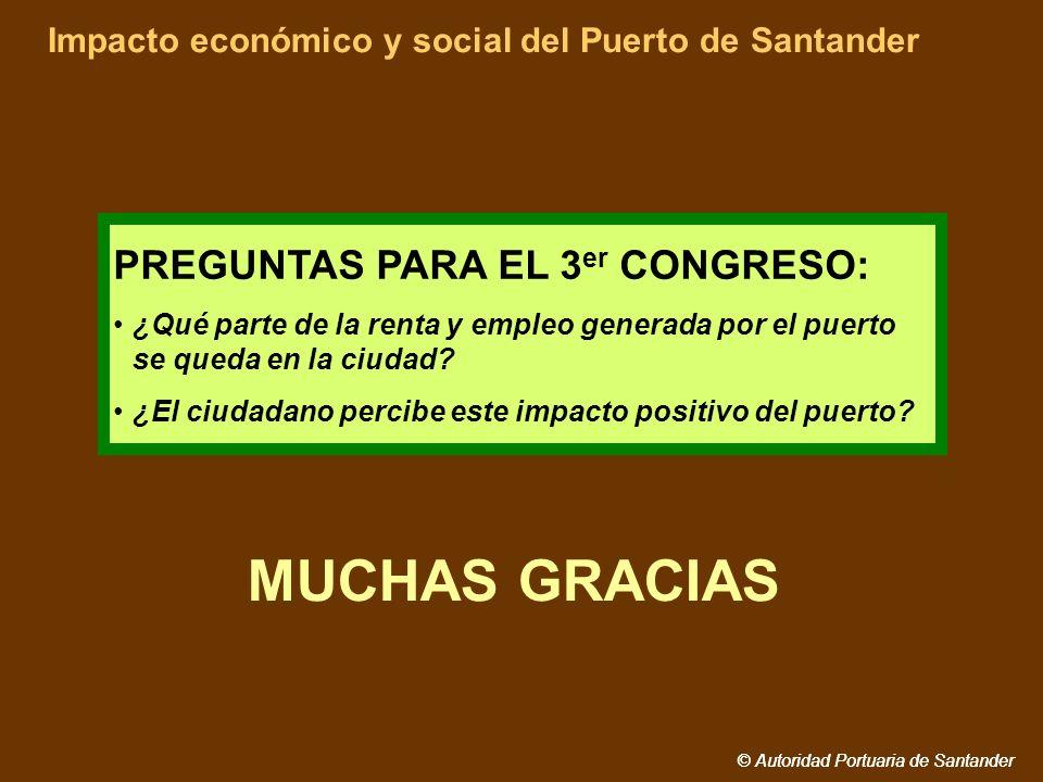 © Autoridad Portuaria de Santander Impacto económico y social del Puerto de Santander © Autoridad Portuaria de Santander PREGUNTAS PARA EL 3 er CONGRE