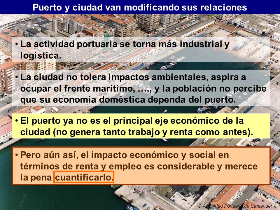 © Autoridad Portuaria de Santander El puerto ya no es el principal eje económico de la ciudad (no genera tanto trabajo y renta como antes). Puerto y c