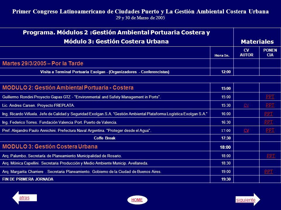 Programa.Módulo 4: Relación Puerto-Ciudad. 1era. SesiónMateriales Hora In.