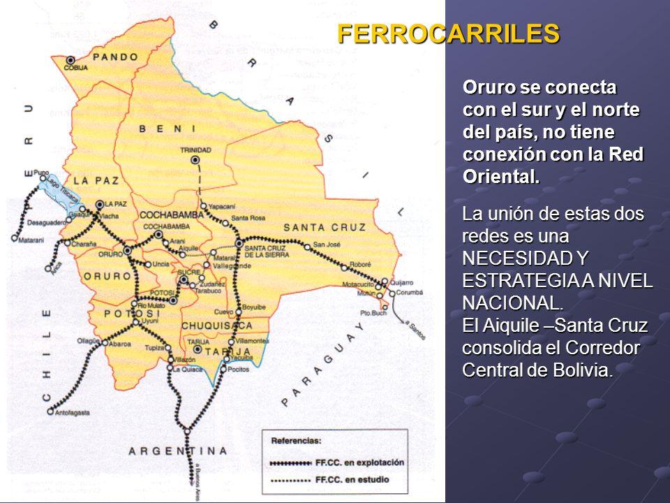 FERROCARRILES Oruro se conecta con el sur y el norte del país, no tiene conexión con la Red Oriental. La unión de estas dos redes es una NECESIDAD Y E