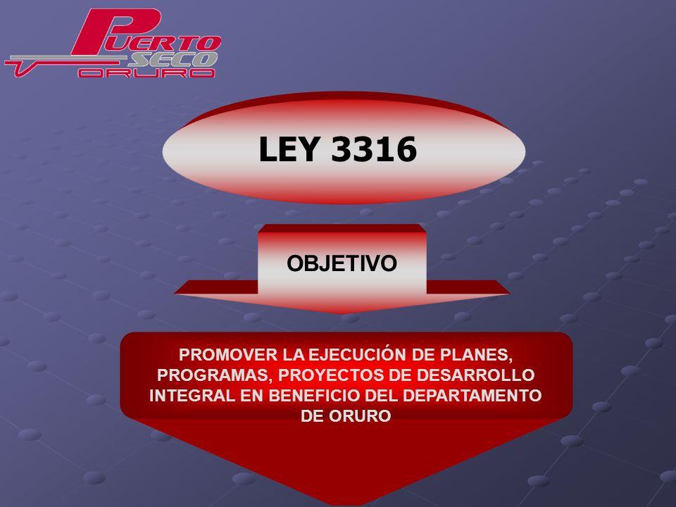 LEY 3316 OBJETIVO PROMOVER LA EJECUCIÓN DE PLANES, PROGRAMAS, PROYECTOS DE DESARROLLO INTEGRAL EN BENEFICIO DEL DEPARTAMENTO DE ORURO