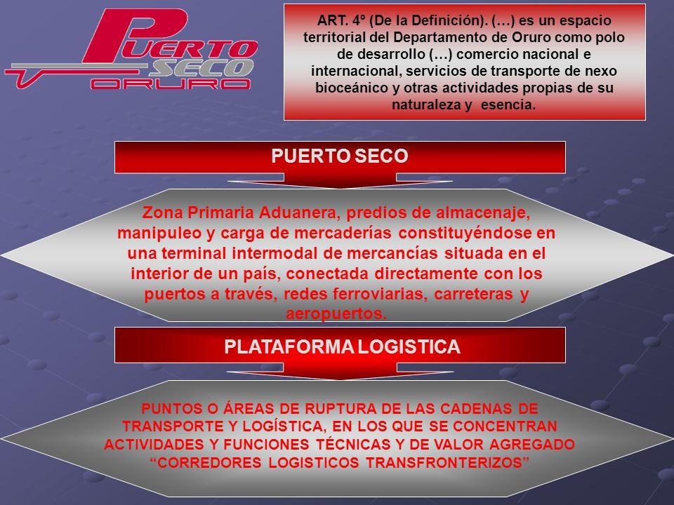 ART. 4º (De la Definición). (…) es un espacio territorial del Departamento de Oruro como polo de desarrollo (…) comercio nacional e internacional, ser