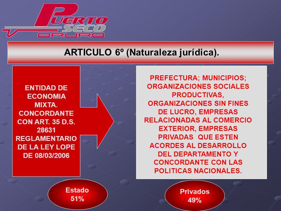ARTICULO 6º (Naturaleza jurídica). ENTIDAD DE ECONOMIA MIXTA. CONCORDANTE CON ART. 35 D.S. 28631 REGLAMENTARIO DE LA LEY LOPE DE 08/03/2006 PREFECTURA