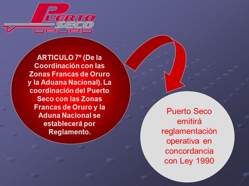 ARTICULO 7º (De la Coordinación con las Zonas Francas de Oruro y la Aduana Nacional). La coordinación del Puerto Seco con las Zonas Francas de Oruro y