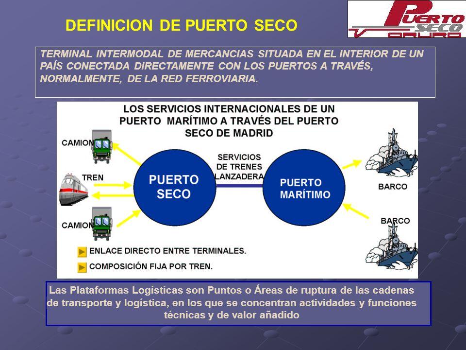 DEFINICION DE PUERTO SECO Las Plataformas Logísticas son Puntos o Áreas de ruptura de lascadenas de transporte y logística, en los que se concentran a