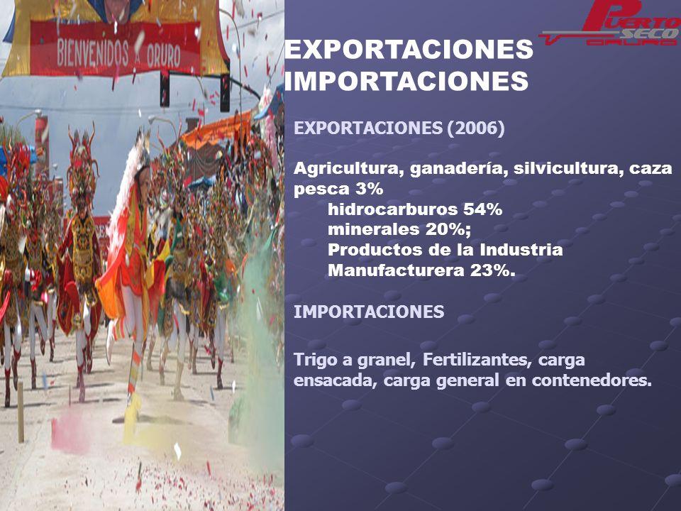 EXPORTACIONES IMPORTACIONES EXPORTACIONES (2006) Agricultura, ganadería, silvicultura, caza pesca 3% hidrocarburos 54% minerales 20%; Productos de la