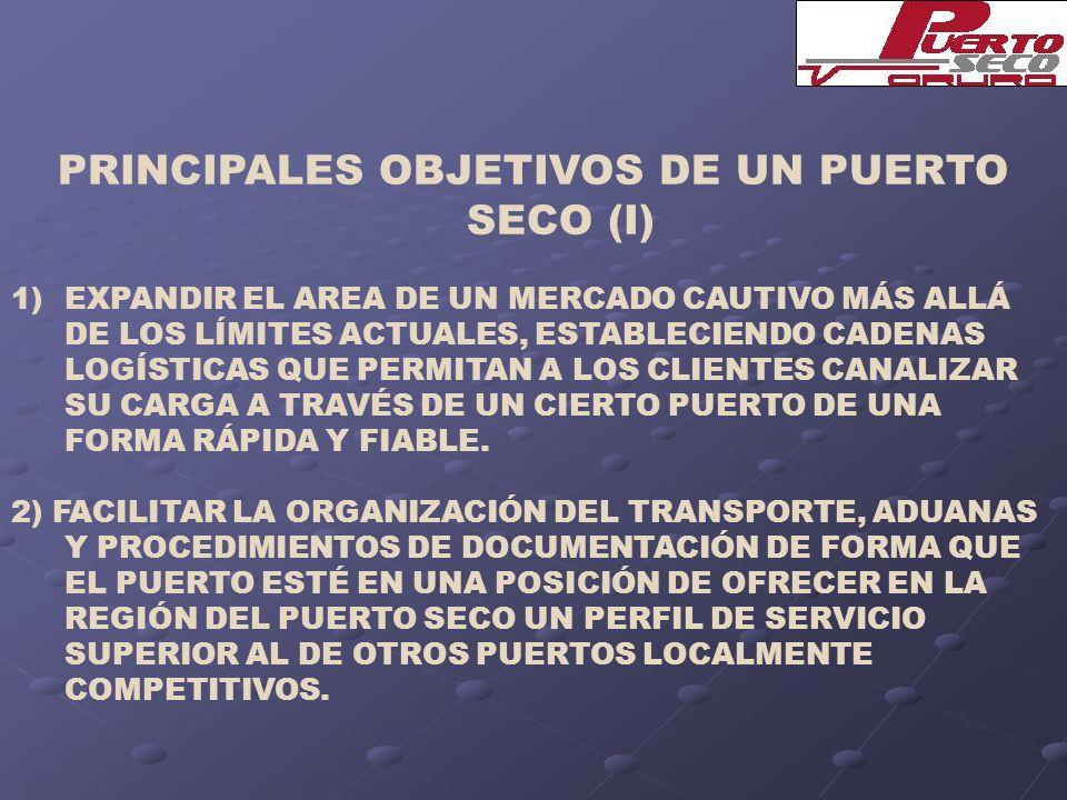 PRINCIPALES OBJETIVOS DE UN PUERTO SECO (I) 1)EXPANDIR EL AREA DE UN MERCADO CAUTIVO MÁS ALLÁ DE LOS LÍMITES ACTUALES, ESTABLECIENDO CADENAS LOGÍSTICA