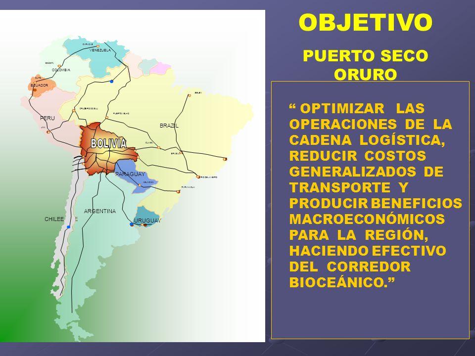 OBJETIVO PUERTO SECO ORURO BRAZIL BOLIVIA ARGENTINA CHILEE. E PERU ECUADOR VENEZUELA PARAGUAY URUGUAY CARACAS BOGOTA QUITO LIMA COLOMBIA BRASILIA RIO