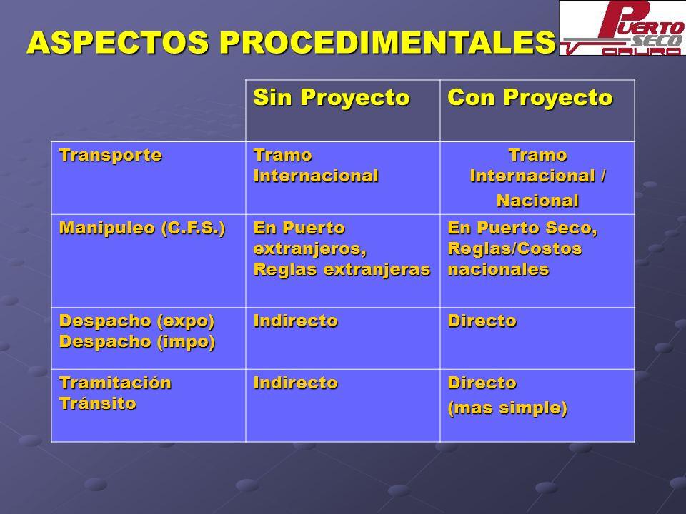 ASPECTOS PROCEDIMENTALES Sin Proyecto Con Proyecto Transporte Tramo Internacional Tramo Internacional / Nacional Manipuleo (C.F.S.) En Puerto extranje