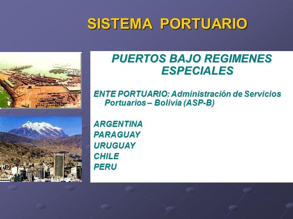 SISTEMA PORTUARIO PUERTOS BAJO REGIMENES ESPECIALES ENTE PORTUARIO: Administración de Servicios Portuarios – Bolivia (ASP-B) ARGENTINAPARAGUAYURUGUAYC