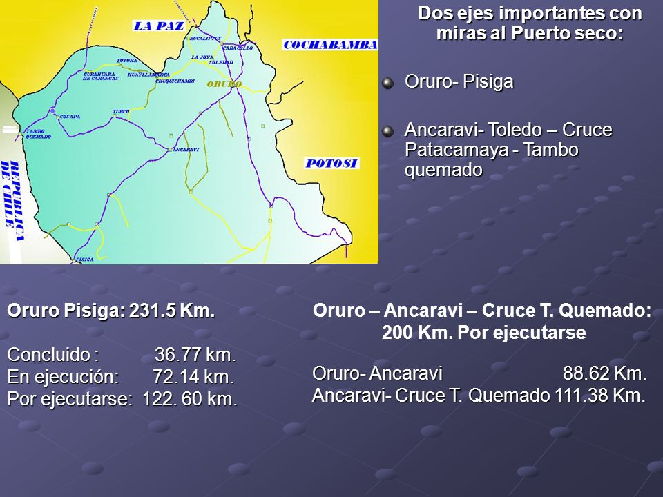 Dos ejes importantes con miras al Puerto seco: Dos ejes importantes con miras al Puerto seco: Oruro- Pisiga Ancaravi- Toledo – Cruce Patacamaya - Tamb
