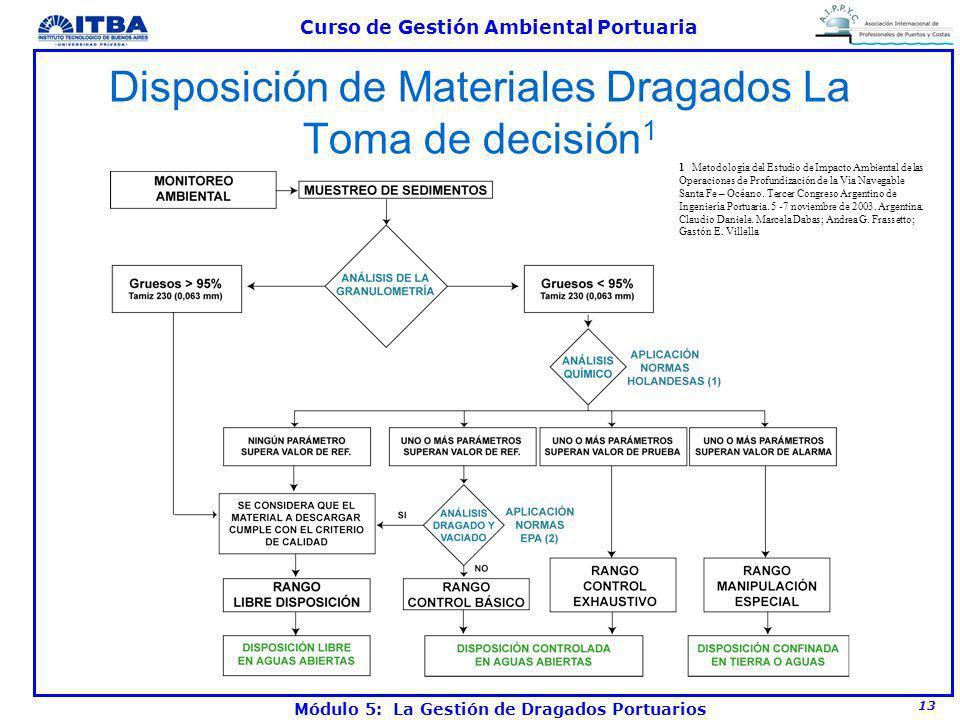 13 Curso de Gestión Ambiental Portuaria Módulo 5: La Gestión de Dragados Portuarios Disposición de Materiales Dragados La Toma de decisión 1 1 Metodol