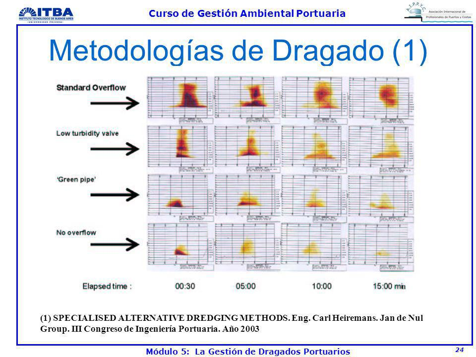 24 Curso de Gestión Ambiental Portuaria Módulo 5: La Gestión de Dragados Portuarios Metodologías de Dragado (1) (1) SPECIALISED ALTERNATIVE DREDGING M