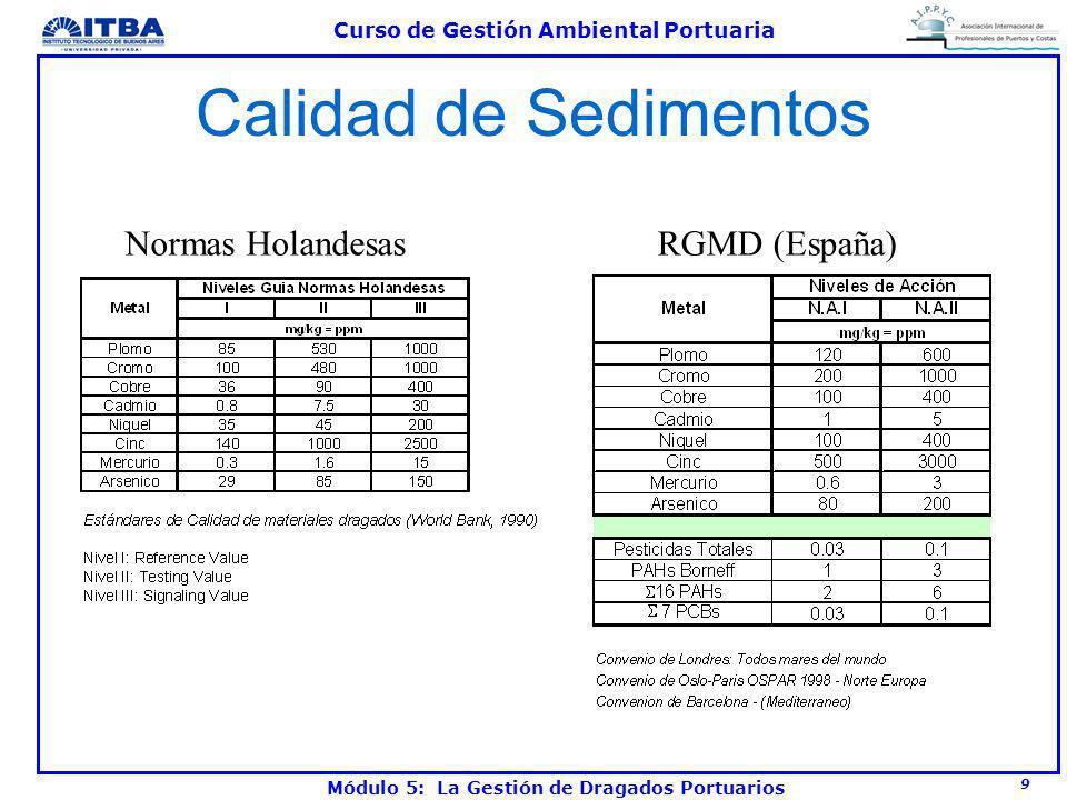9 Curso de Gestión Ambiental Portuaria Módulo 5: La Gestión de Dragados Portuarios Calidad de Sedimentos Normas HolandesasRGMD (España)