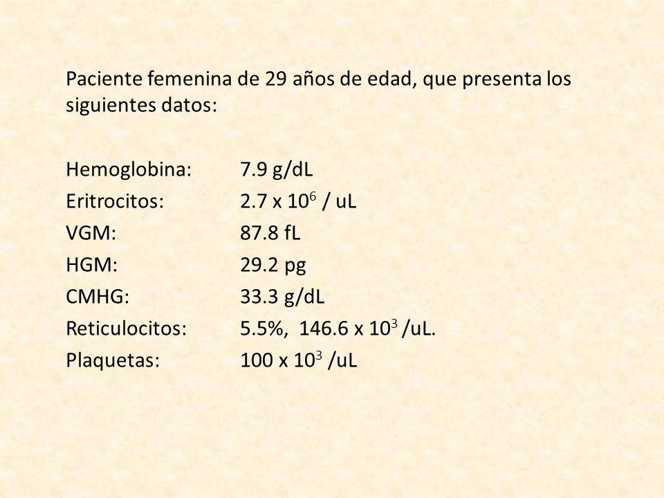 Paciente femenina de 29 años de edad, que presenta los siguientes datos: Hemoglobina: 7.9 g/dL Eritrocitos:2.7 x 10 6 / uL VGM:87.8 fL HGM:29.2 pg CMHG:33.3 g/dL Reticulocitos:5.5%, 146.6 x 10 3 /uL.