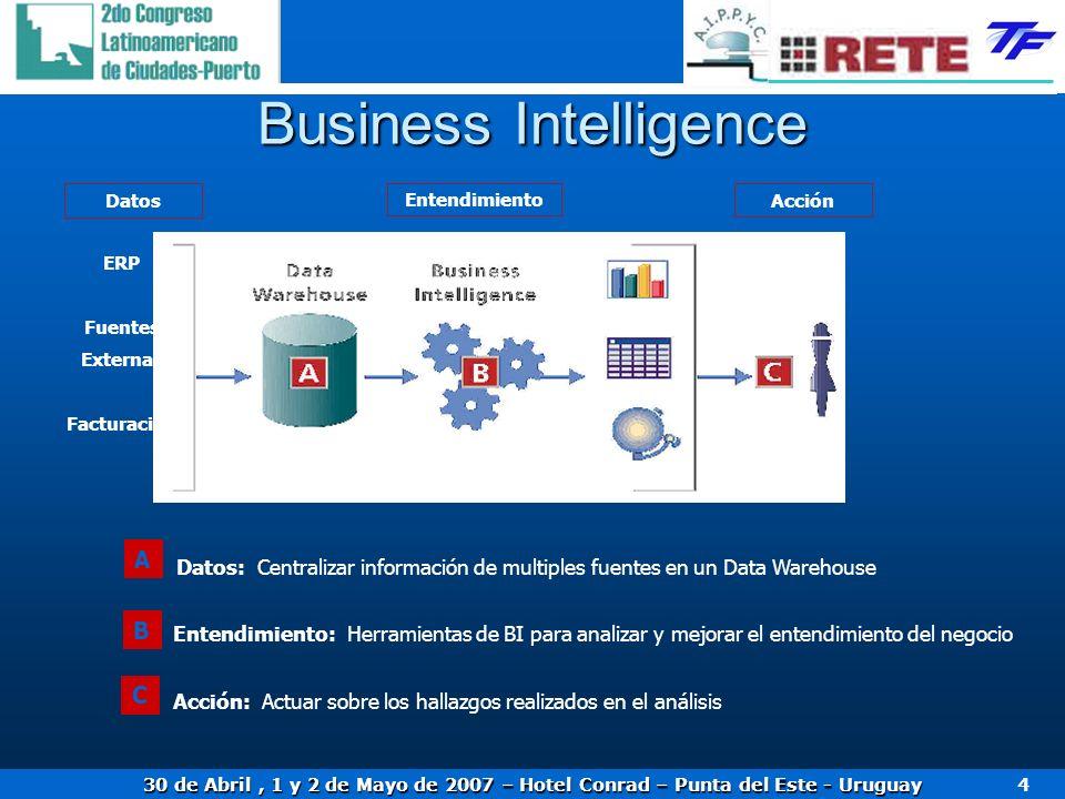 30 de Abril, 1 y 2 de Mayo de 2007 – Hotel Conrad – Punta del Este - Uruguay 4 Business Intelligence A Datos: Centralizar información de multiples fue