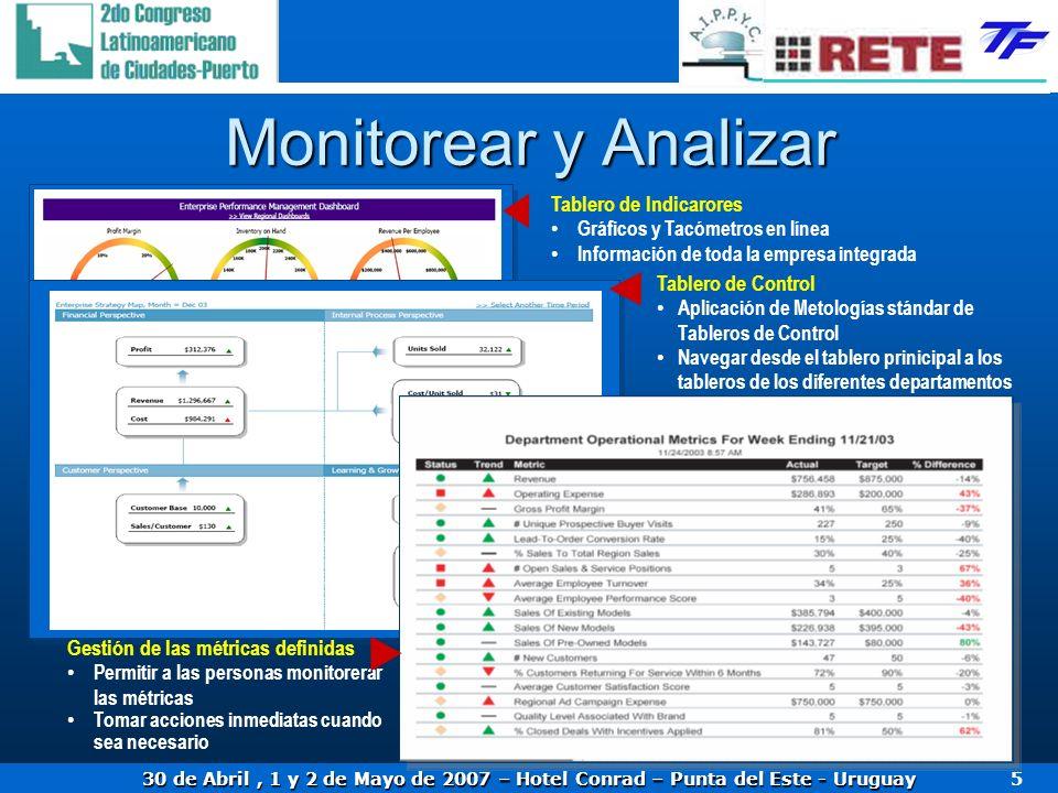 30 de Abril, 1 y 2 de Mayo de 2007 – Hotel Conrad – Punta del Este - Uruguay 5 Monitorear y Analizar Tablero de Indicarores Gráficos y Tacómetros en l