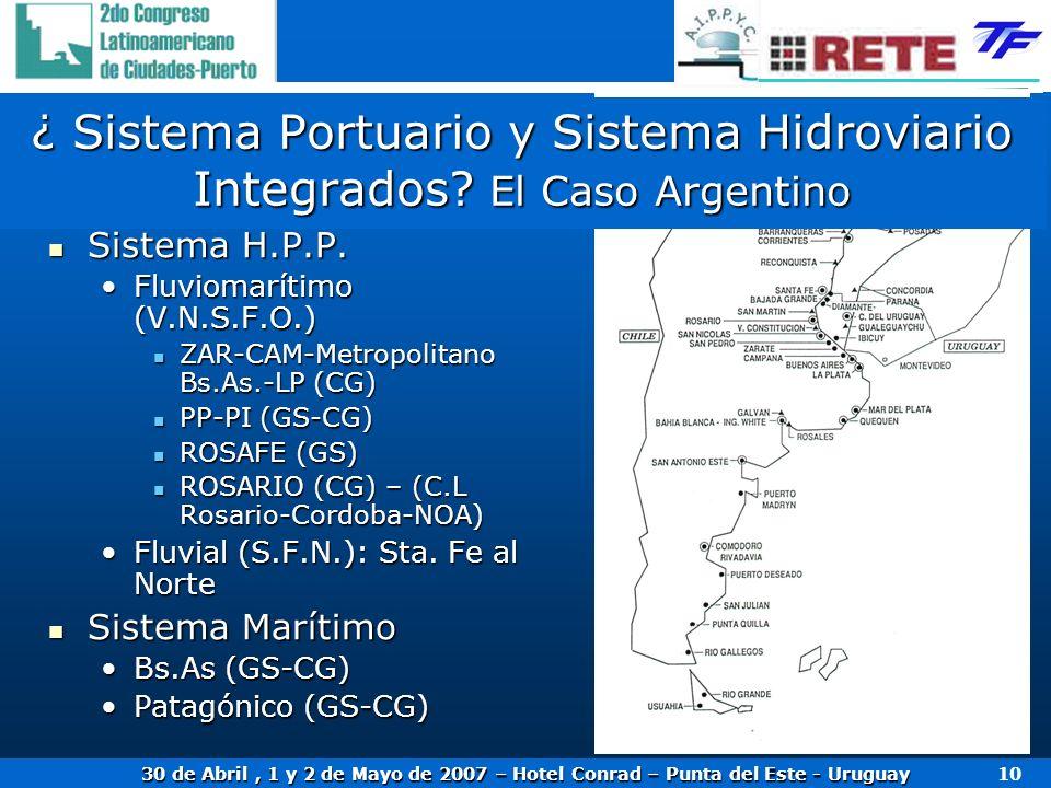 30 de Abril, 1 y 2 de Mayo de 2007 – Hotel Conrad – Punta del Este - Uruguay 10 Sistema H.P.P. Sistema H.P.P. Fluviomarítimo (V.N.S.F.O.)Fluviomarítim