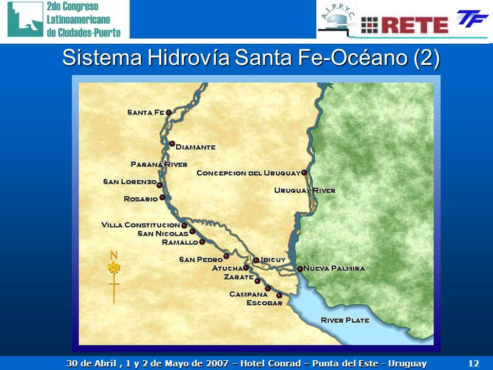 30 de Abril, 1 y 2 de Mayo de 2007 – Hotel Conrad – Punta del Este - Uruguay 12 Sistema Hidrovía Santa Fe-Océano (2)