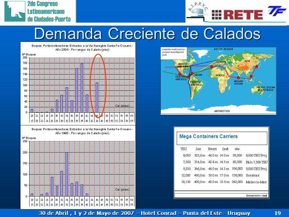 30 de Abril, 1 y 2 de Mayo de 2007 – Hotel Conrad – Punta del Este - Uruguay 19 Demanda Creciente de Calados Mega Containers Carriers